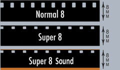 Verschil_Normal8_Super8